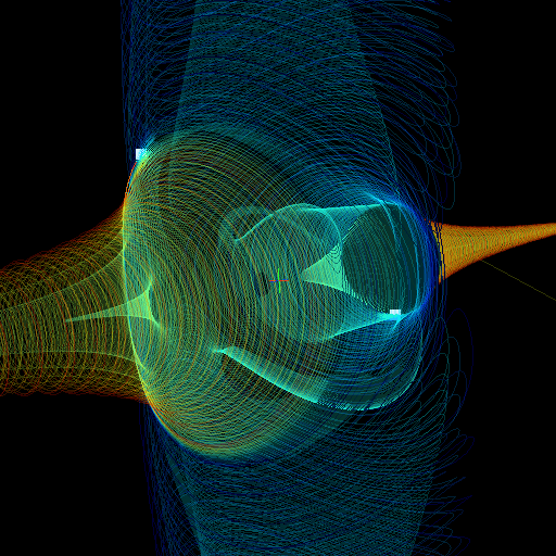 Dynamical Systems Visualizer
